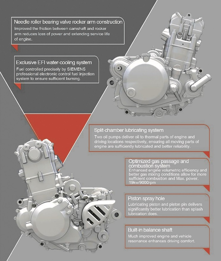 Proven Reliability of the CSC RX3 Adventure | CSC Blog